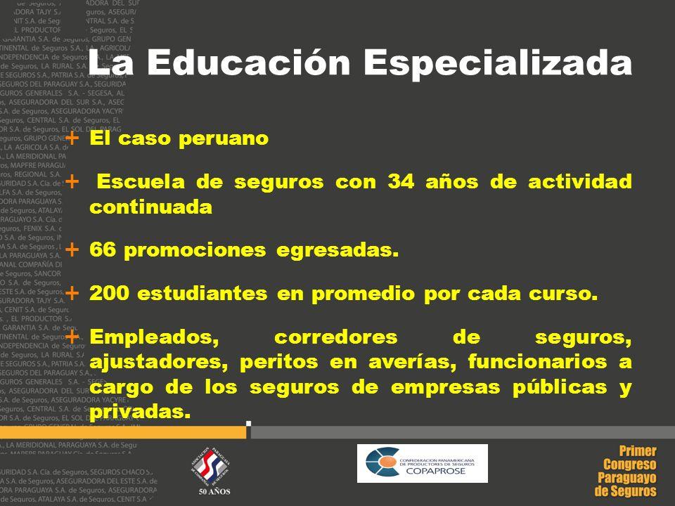 La Educación Especializada El caso peruano Escuela de seguros con 34 años de actividad continuada 66 promociones egresadas.