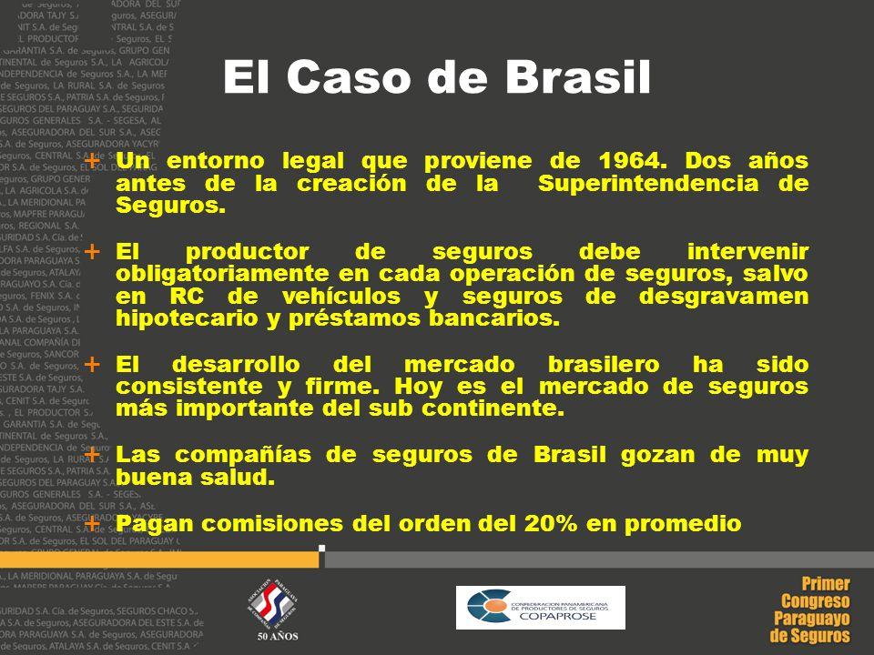 El Caso de Brasil Un entorno legal que proviene de 1964. Dos años antes de la creación de la Superintendencia de Seguros. El productor de seguros debe