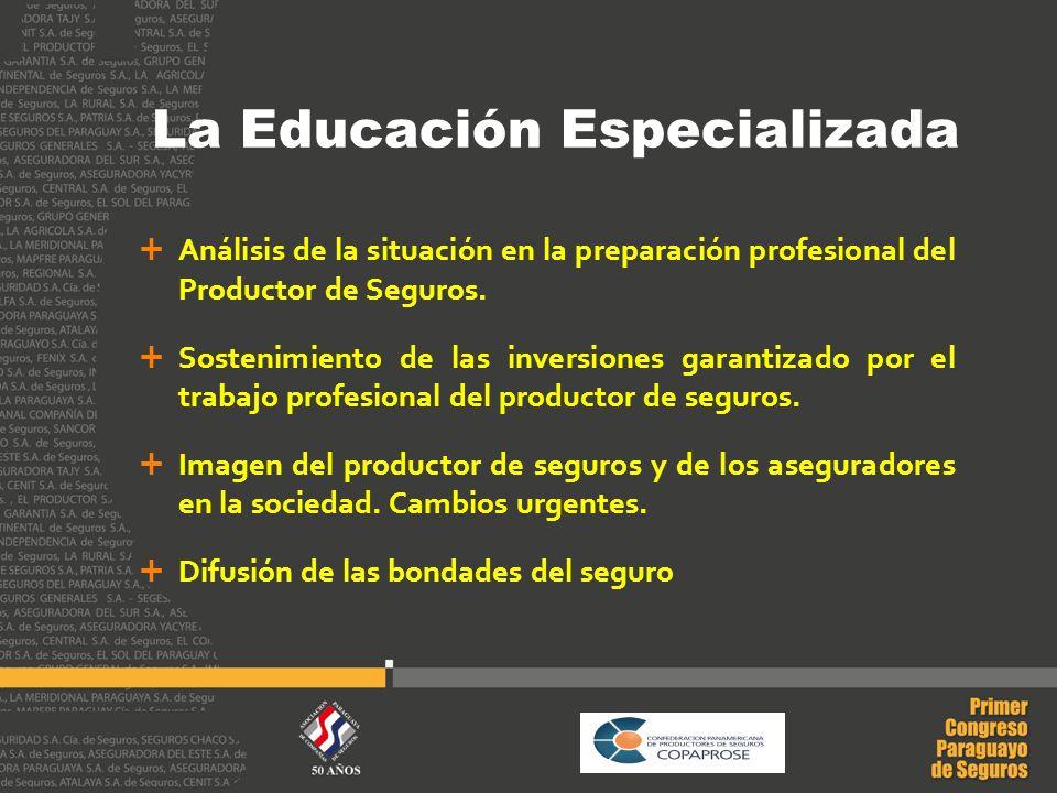 La Educación Especializada Análisis de la situación en la preparación profesional del Productor de Seguros. Sostenimiento de las inversiones garantiza