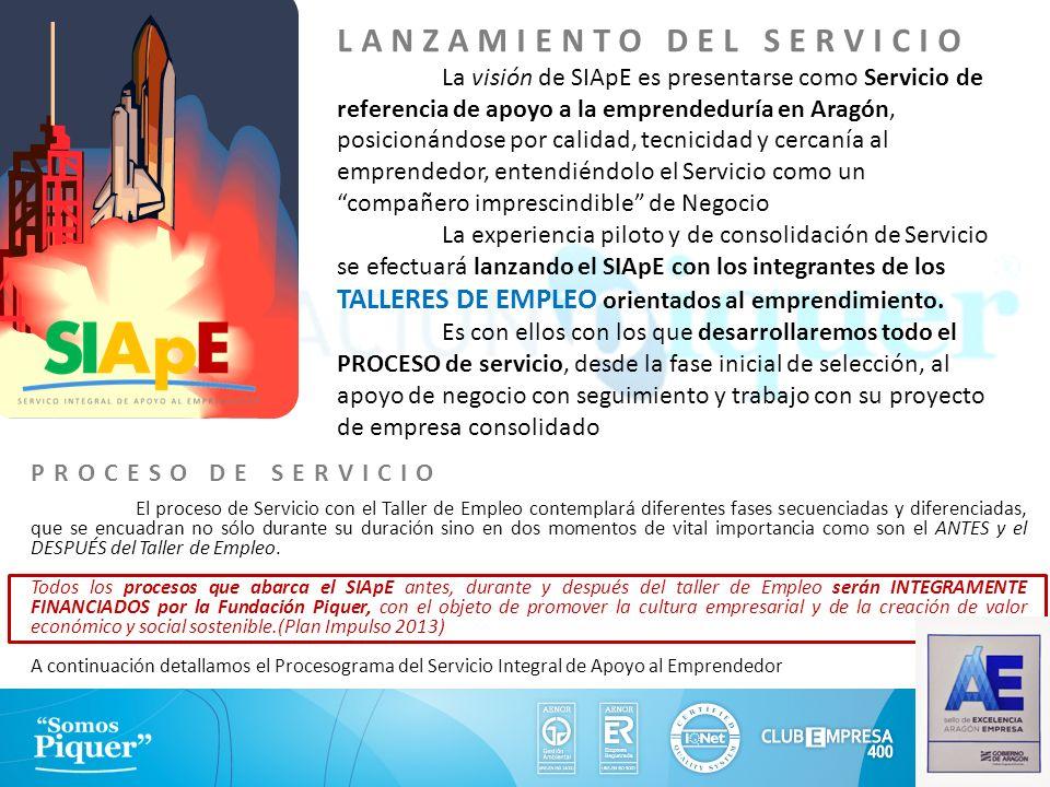 LANZAMIENTO DEL SERVICIO La visión de SIApE es presentarse como Servicio de referencia de apoyo a la emprendeduría en Aragón, posicionándose por calid