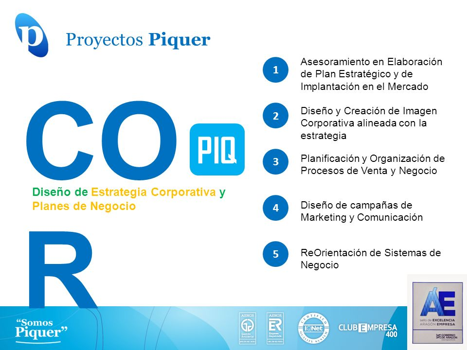 CO R PIQ Diseño de Estrategia Corporativa y Planes de Negocio 1 2 3 4 5 Diseño y Creación de Imagen Corporativa alineada con la estrategia Asesoramien