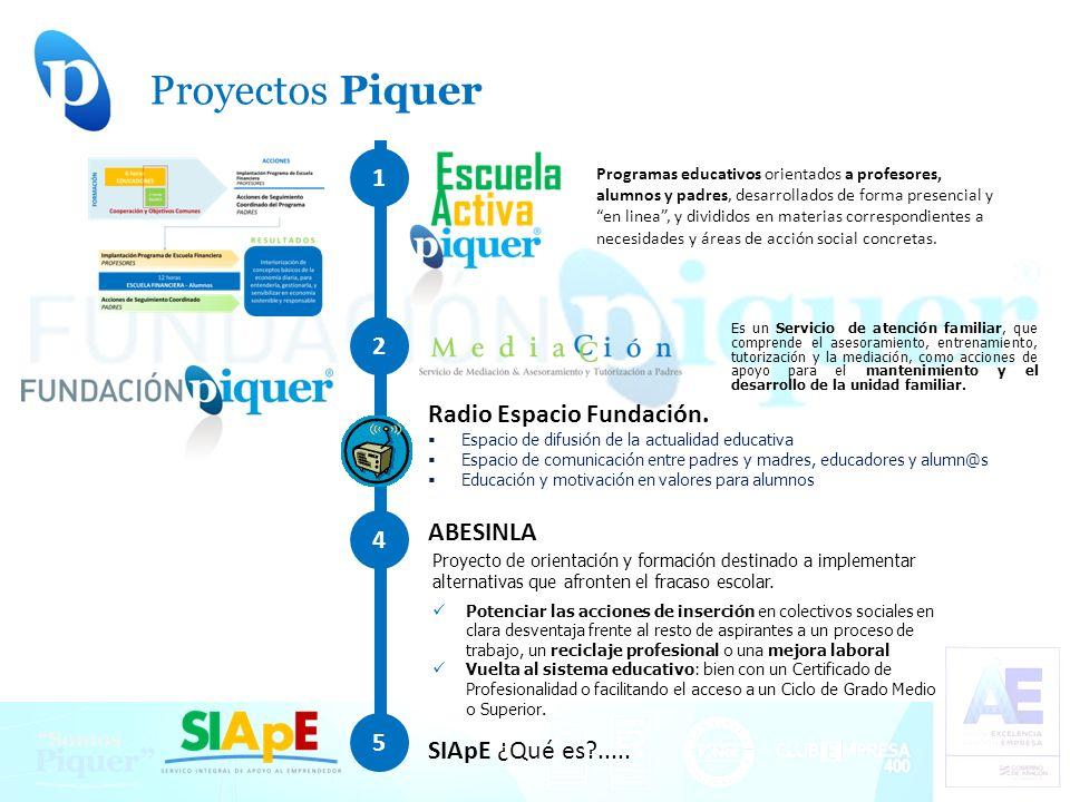 FUNDACIÓN PIQUER Proyectos Piquer Radio Espacio Fundación. Espacio de difusión de la actualidad educativa Espacio de comunicación entre padres y madre