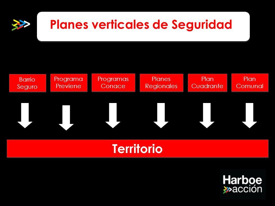 Programa Previene Barrio Seguro Territorio Programas Conace Planes Regionales Plan Cuadrante Plan Comunal Planes verticales de Seguridad