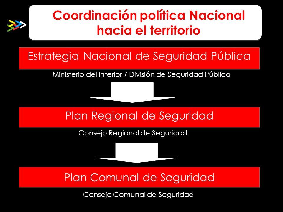 Plan Regional de Seguridad Estrategia Nacional de Seguridad Pública Plan Comunal de Seguridad Ministerio del Interior / División de Seguridad Pública