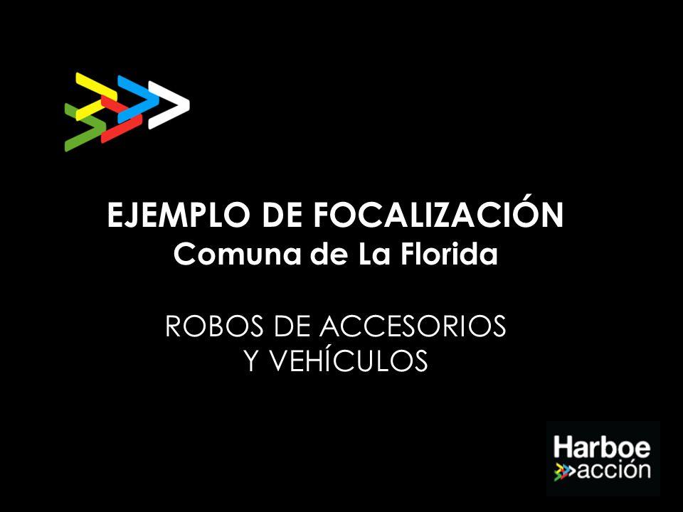 EJEMPLO DE FOCALIZACIÓN Comuna de La Florida ROBOS DE ACCESORIOS Y VEHÍCULOS
