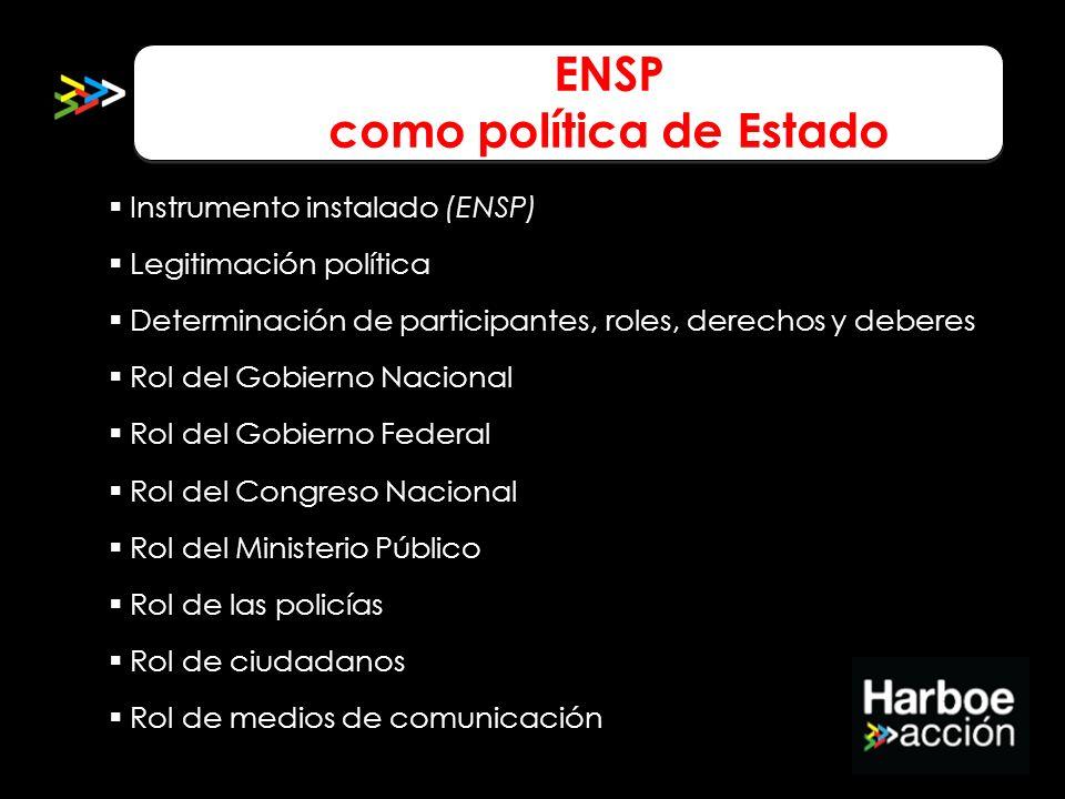ENSP como política de Estado Instrumento instalado (ENSP) Legitimación política Determinación de participantes, roles, derechos y deberes Rol del Gobi