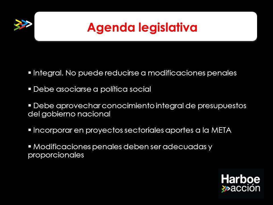 Agenda legislativa Integral. No puede reducirse a modificaciones penales Debe asociarse a política social Debe aprovechar conocimiento integral de pre