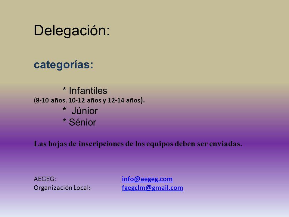 RESERVAS DE ALOJAMIENTO.La organización ha conseguido diversas ofertas hoteleras.