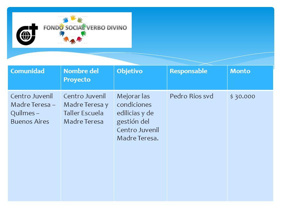 ComunidadNombre del Proyecto ObjetivoResponsableMonto Centro Juvenil Madre Teresa – Quilmes – Buenos Aires Centro Juvenil Madre Teresa y Taller Escuel