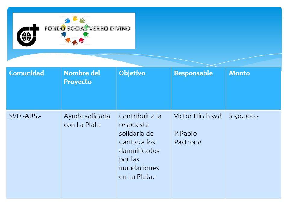 ComunidadNombre del Proyecto ObjetivoResponsableMonto SVD -ARS.-Ayuda solidaria con La Plata Contribuir a la respuesta solidaria de Caritas a los damn