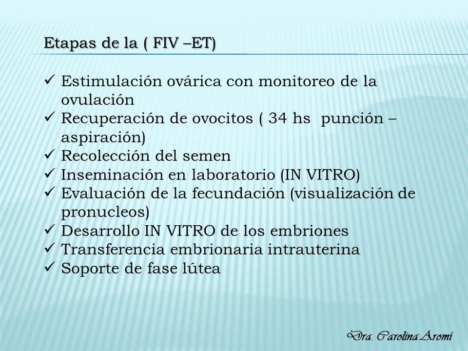 Etapas de la ( FIV –ET) Estimulación ovárica con monitoreo de la ovulación Recuperación de ovocitos ( 34 hs punción – aspiración) Recolección del seme