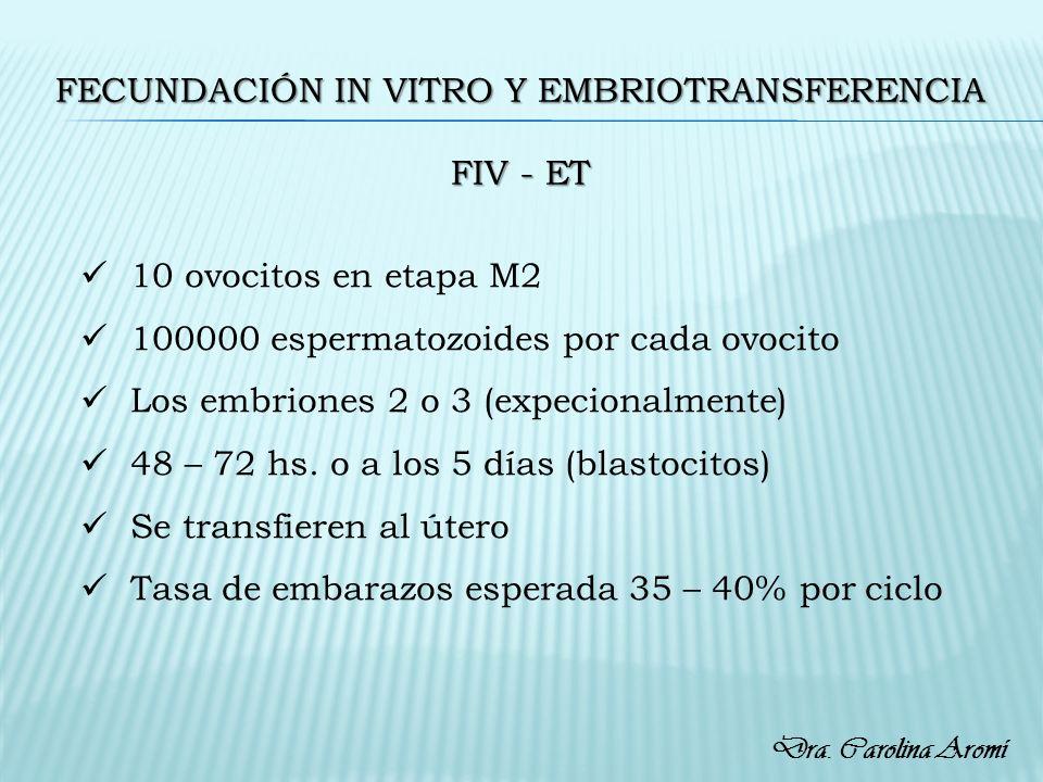 FECUNDACIÓN IN VITRO Y EMBRIOTRANSFERENCIA FIV - ET 10 ovocitos en etapa M2 100000 espermatozoides por cada ovocito Los embriones 2 o 3 (expecionalmen
