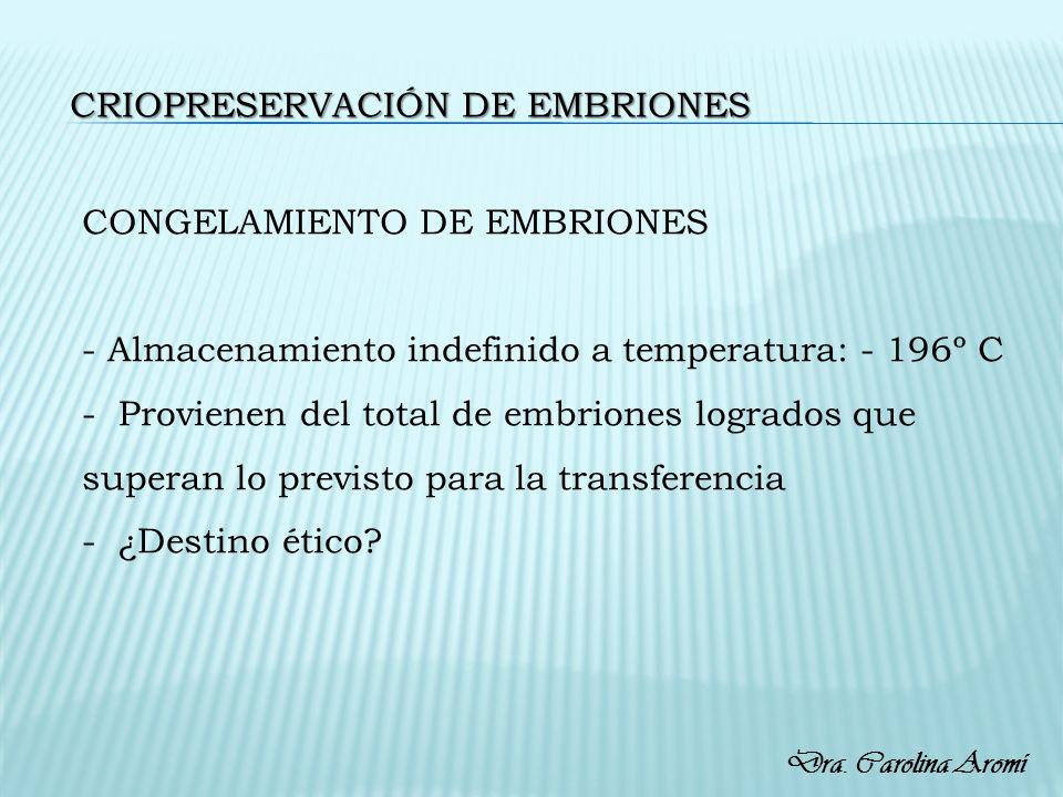 CRIOPRESERVACIÓN DE EMBRIONES CONGELAMIENTO DE EMBRIONES - Almacenamiento indefinido a temperatura: - 196º C - Provienen del total de embriones lograd