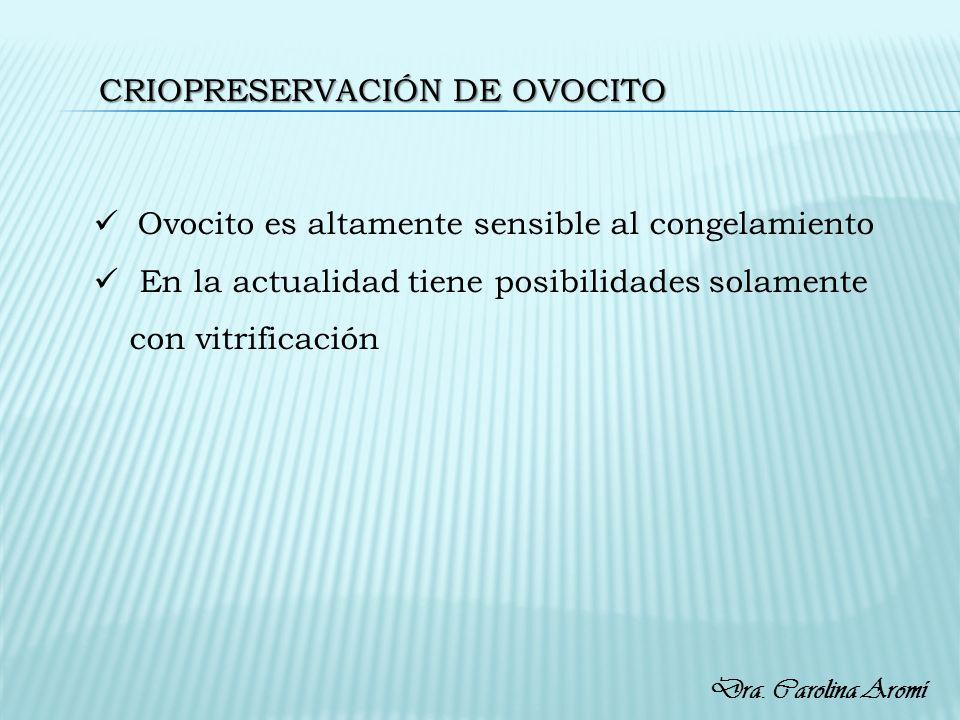 CRIOPRESERVACIÓN DE OVOCITO Ovocito es altamente sensible al congelamiento En la actualidad tiene posibilidades solamente con vitrificación Dra. Carol
