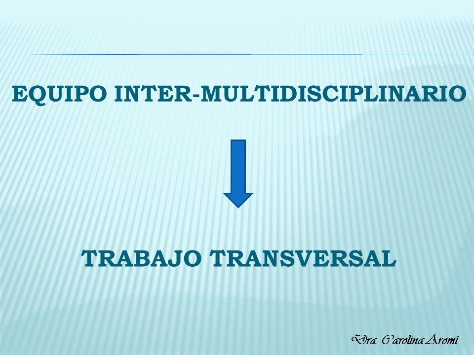 EQUIPO INTER-MULTIDISCIPLINARIO TRABAJO TRANSVERSAL Dra. Carolina Aromí