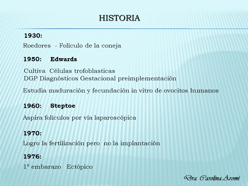 HISTORIA 1930: Roedores - Folículo de la coneja Cultiva Células trofoblasticas DGP Diagnósticos Gestacional preimplementación Edwards Estudia maduraci