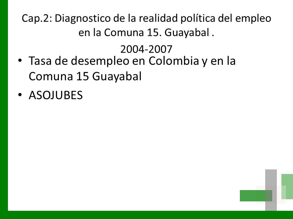 Cap.2: Diagnostico de la realidad política del empleo en la Comuna 15. Guayabal. 2004-2007 Tasa de desempleo en Colombia y en la Comuna 15 Guayabal AS