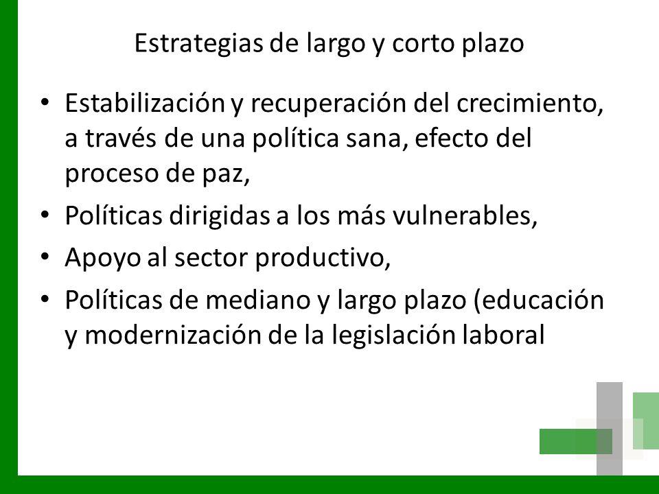Estrategias de largo y corto plazo Estabilización y recuperación del crecimiento, a través de una política sana, efecto del proceso de paz, Políticas