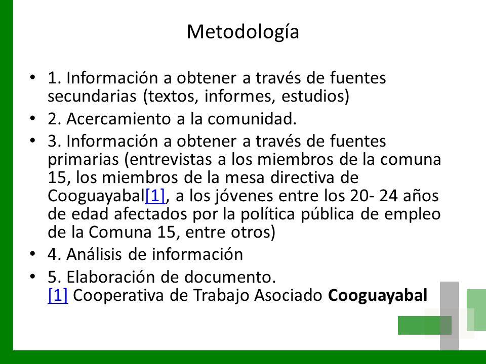 Metodología 1. Información a obtener a través de fuentes secundarias (textos, informes, estudios) 2. Acercamiento a la comunidad. 3. Información a obt