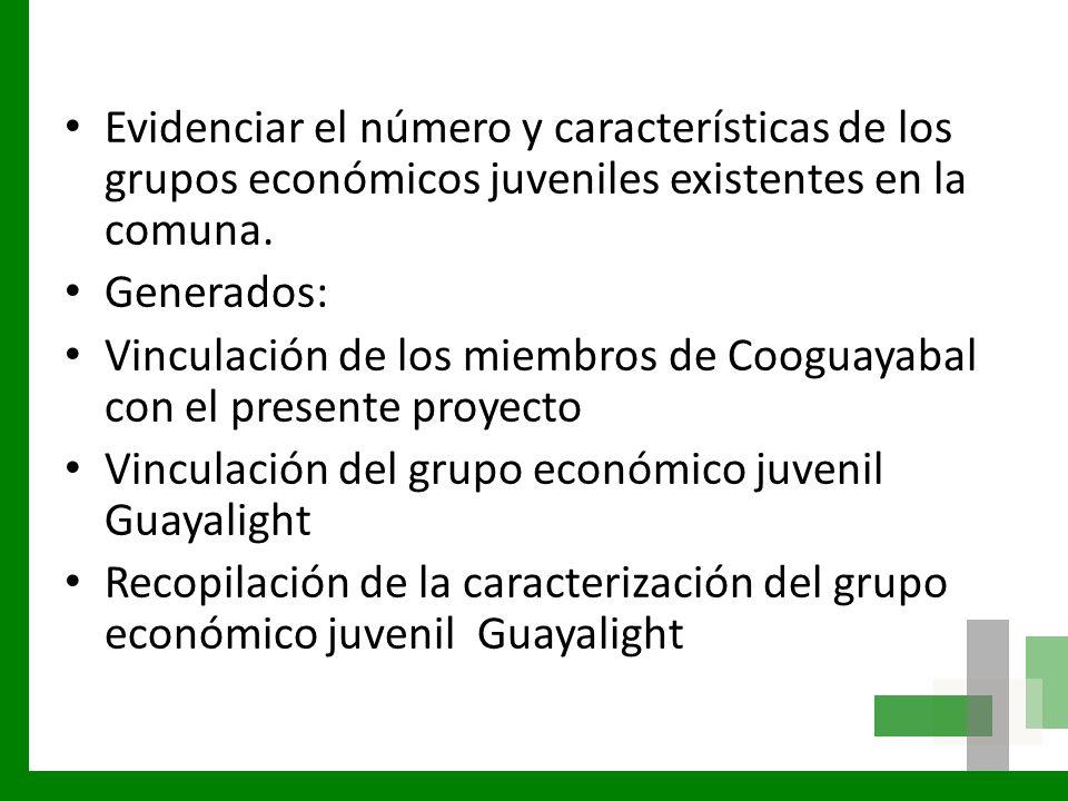 Evidenciar el número y características de los grupos económicos juveniles existentes en la comuna. Generados: Vinculación de los miembros de Cooguayab