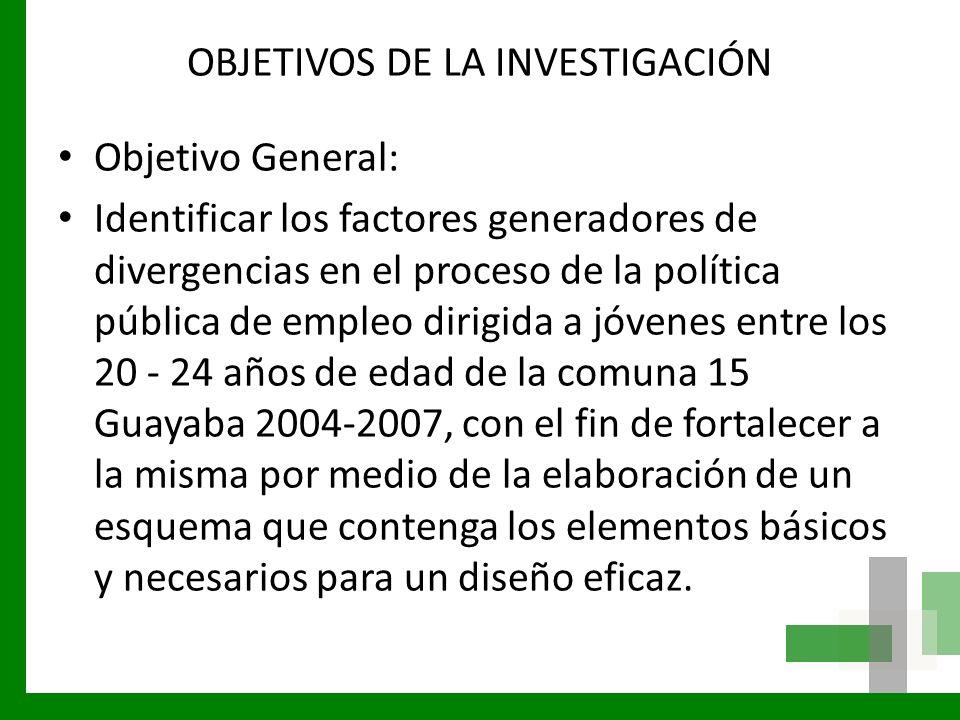 OBJETIVOS DE LA INVESTIGACIÓN Objetivo General Objetivo General: Identificar los factores generadores de divergencias en el proceso de la política púb
