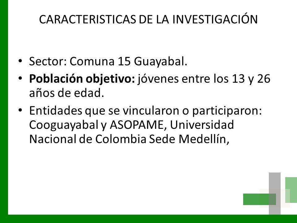 CARACTERISTICAS DE LA INVESTIGACIÓN Sector: Sector: Comuna 15 Guayabal. Población objetivo: Población objetivo: jóvenes entre los 13 y 26 años de edad