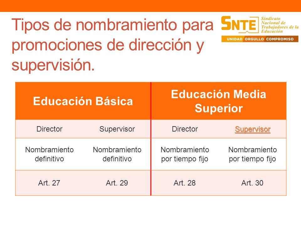 Tipos de nombramiento para promociones de dirección y supervisión. Educación Básica Educación Media Superior DirectorSupervisorDirectorSupervisor Nomb
