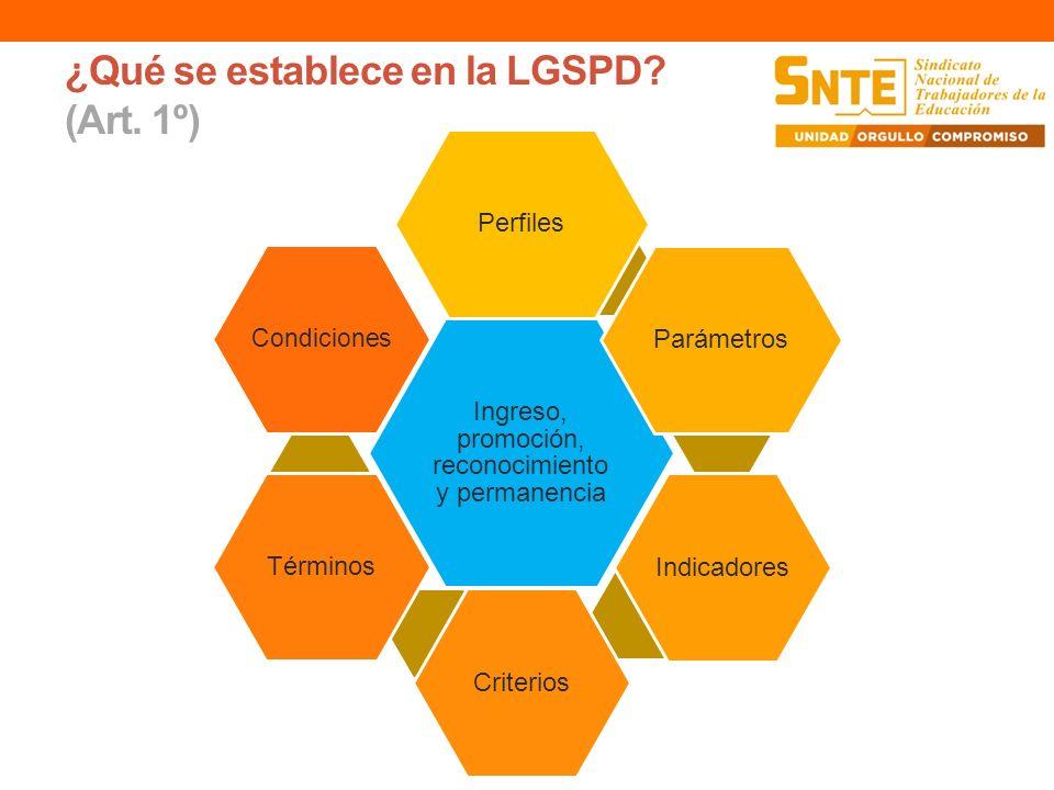 ¿Qué se establece en la LGSPD? (Art. 1º) Ingreso, promoción, reconocimiento y permanencia Perfiles Parámetros IndicadoresCriteriosTérminos Condiciones