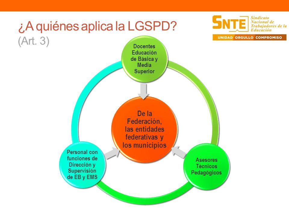¿A quiénes aplica la LGSPD? (Art. 3) De la Federación, las entidades federativas y los municipios Docentes Educación de Básica y Media Superior Asesor