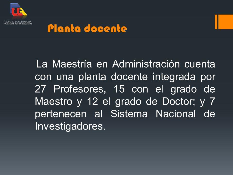 Planta docente La Maestría en Administración cuenta con una planta docente integrada por 27 Profesores, 15 con el grado de Maestro y 12 el grado de Doctor; y 7 pertenecen al Sistema Nacional de Investigadores.