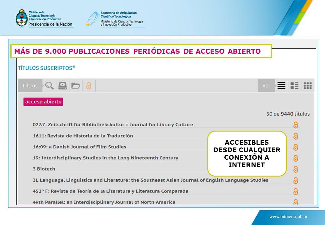 MÁS DE 9.000 PUBLICACIONES PERIÓDICAS DE ACCESO ABIERTO ACCESIBLES DESDE CUALQUIER CONEXIÓN A INTERNET