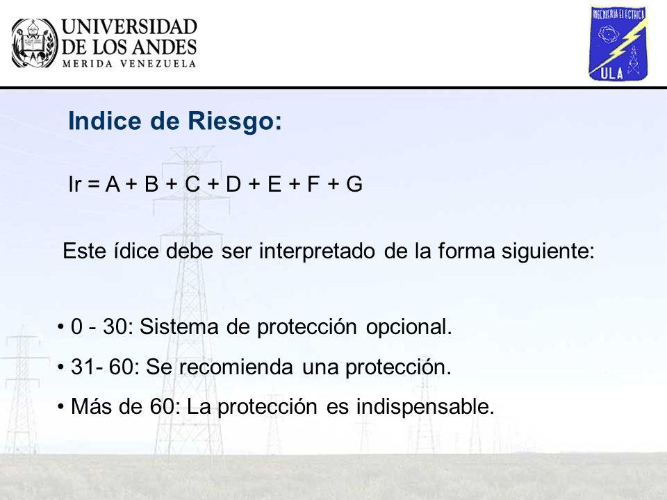 Indice de Riesgo: Ir = A + B + C + D + E + F + G Este ídice debe ser interpretado de la forma siguiente: 0 - 30: Sistema de protección opcional. 31- 6
