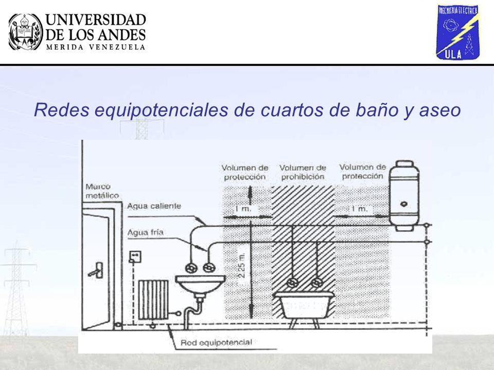 Redes equipotenciales de cuartos de baño y aseo