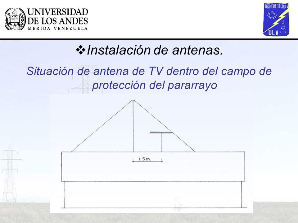 Instalación de antenas. Situación de antena de TV dentro del campo de protección del pararrayo