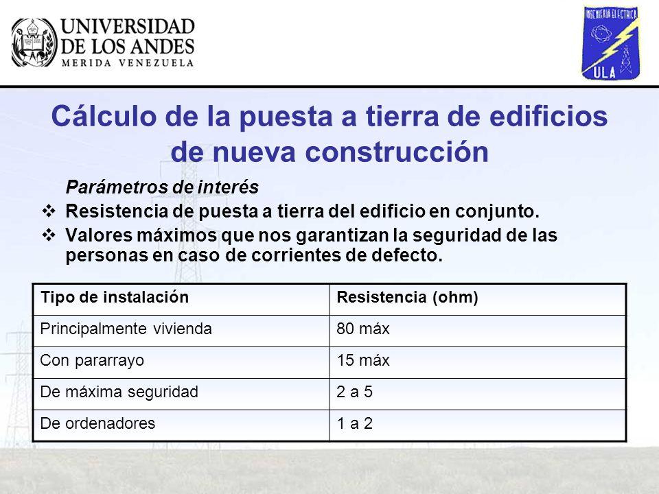 Cálculo de la puesta a tierra de edificios de nueva construcción Parámetros de interés Resistencia de puesta a tierra del edificio en conjunto. Valore