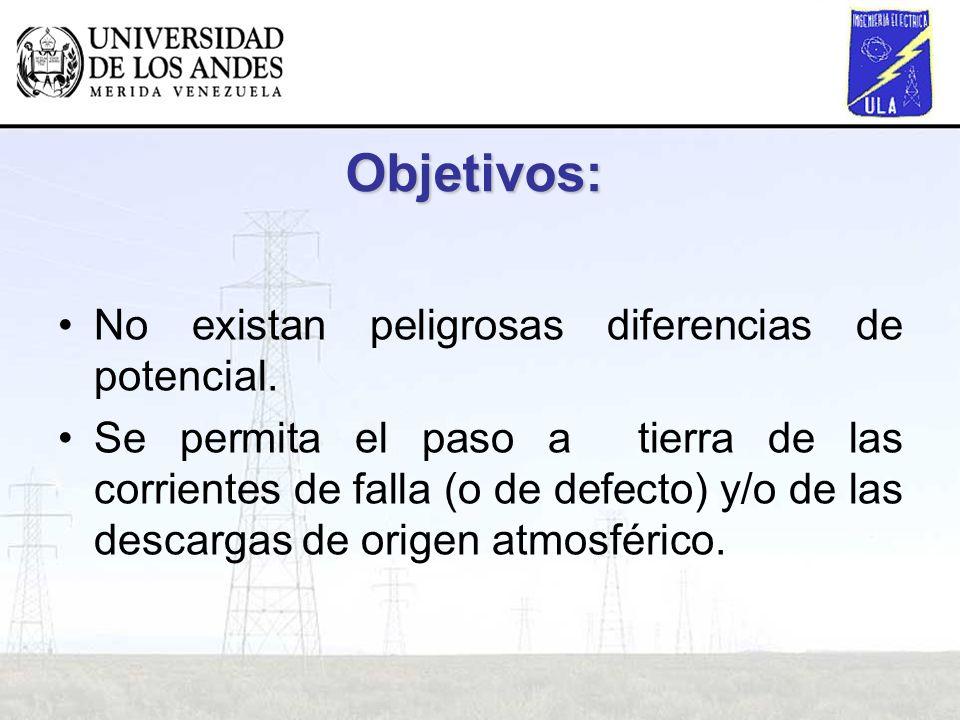 Objetivos: No existan peligrosas diferencias de potencial. Se permita el paso a tierra de las corrientes de falla (o de defecto) y/o de las descargas