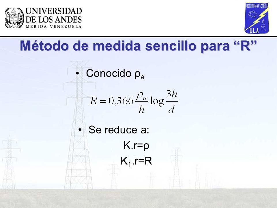 Método de medida sencillo para R Conocido ρ a Se reduce a: K.r=ρ K 1.r=R