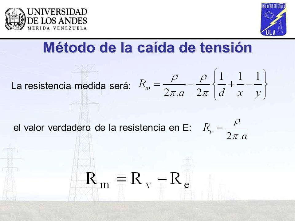 Método de la caída de tensión La resistencia medida será: el valor verdadero de la resistencia en E: