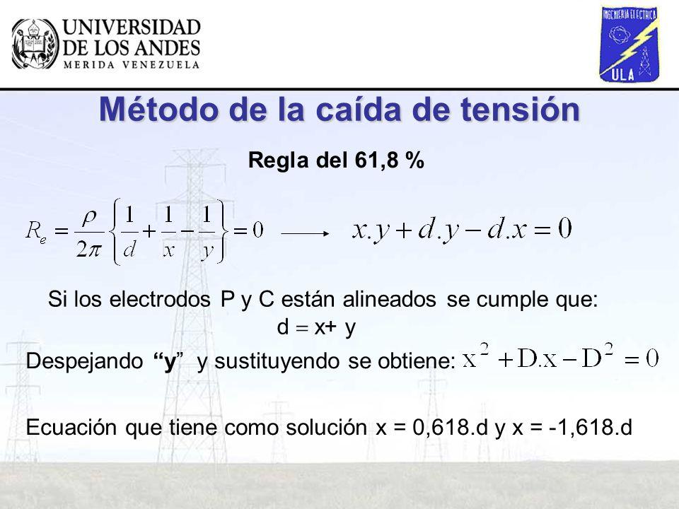 Método de la caída de tensión Regla del 61,8 % Si los electrodos P y C están alineados se cumple que: d x+ y Despejando y y sustituyendo se obtiene: E