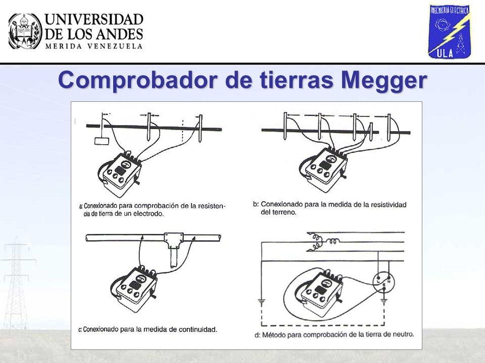 Comprobador de tierras Megger