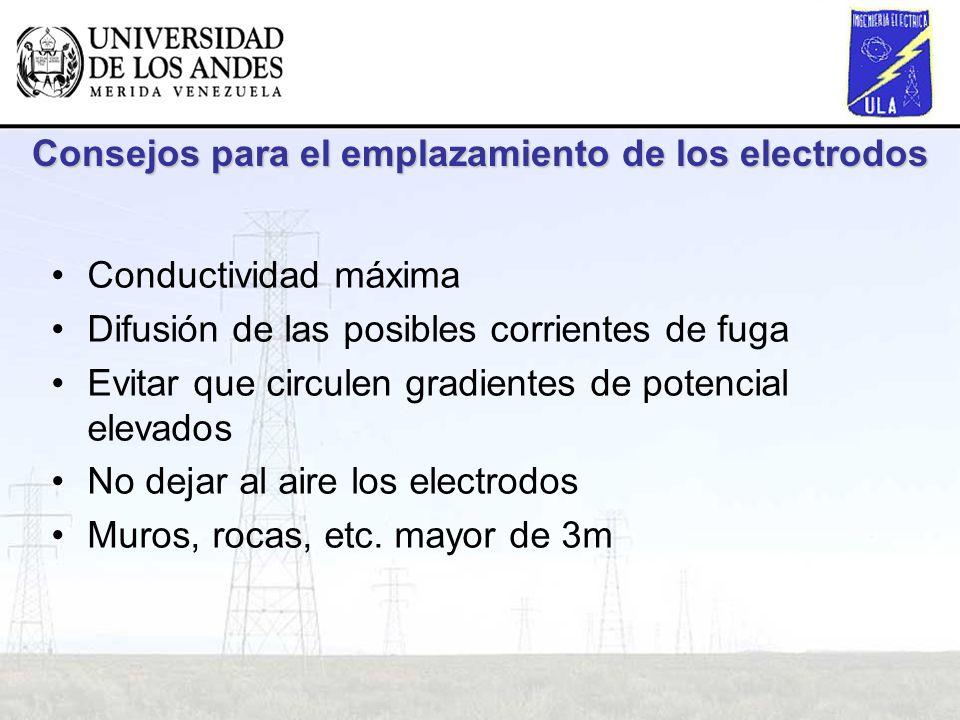 Consejos para el emplazamiento de los electrodos Conductividad máxima Difusión de las posibles corrientes de fuga Evitar que circulen gradientes de po