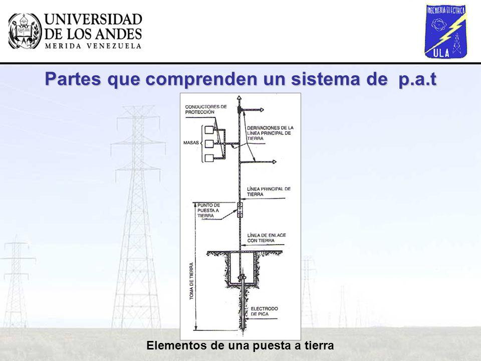 Partes que comprenden un sistema de p.a.t Elementos de una puesta a tierra