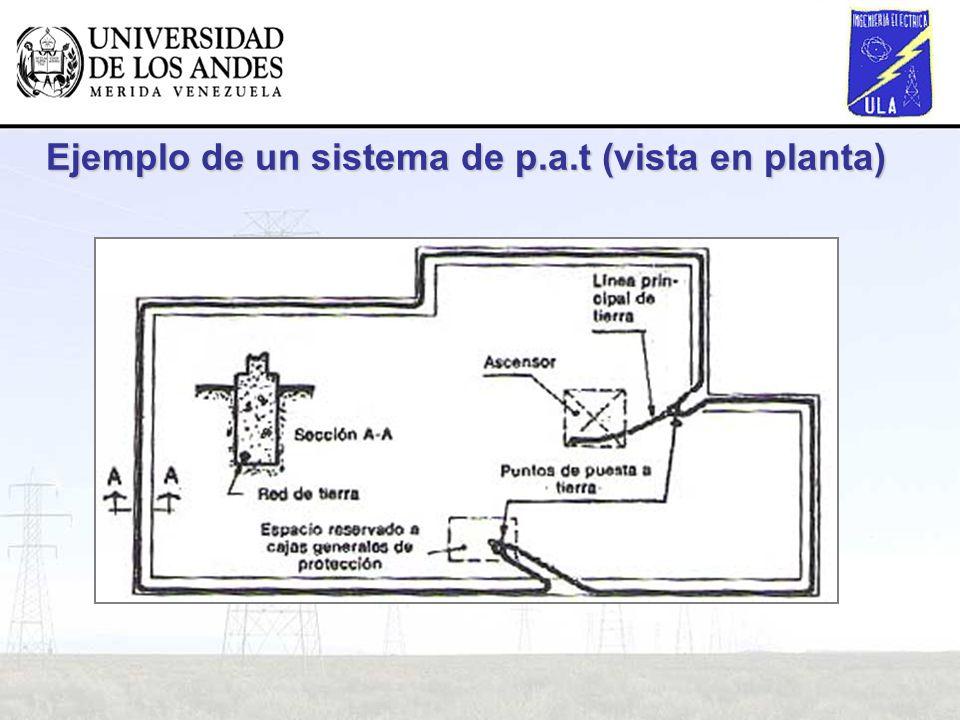 Ejemplo de un sistema de p.a.t (vista en planta)