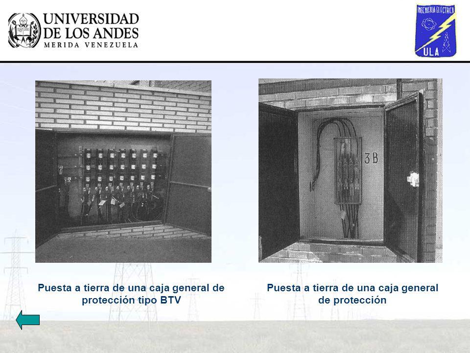 Puesta a tierra de una caja general de protección tipo BTV Puesta a tierra de una caja general de protección