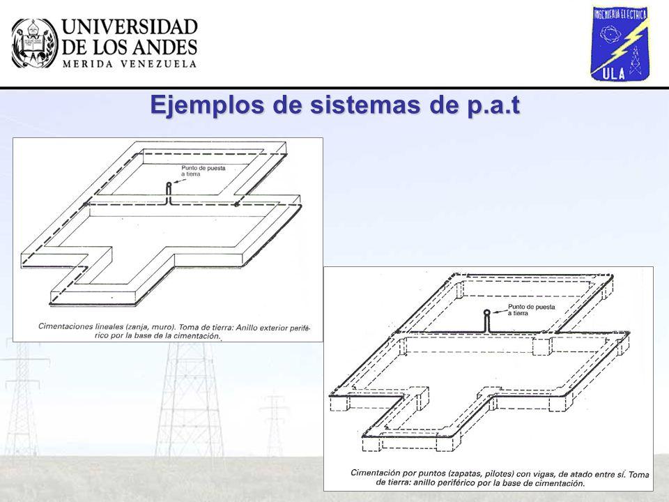 Ejemplos de sistemas de p.a.t