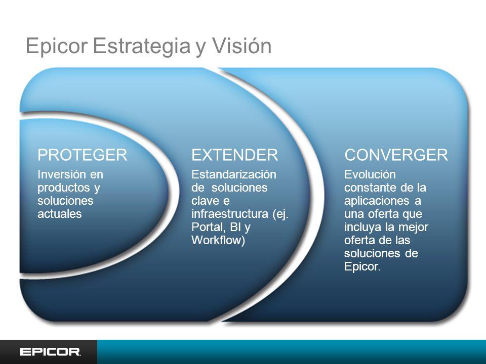 Epicor Estrategia y Visión CONVERGEREXTENDERPROTEGER Inversión en productos y soluciones actuales Estandarización de soluciones clave e infraestructur