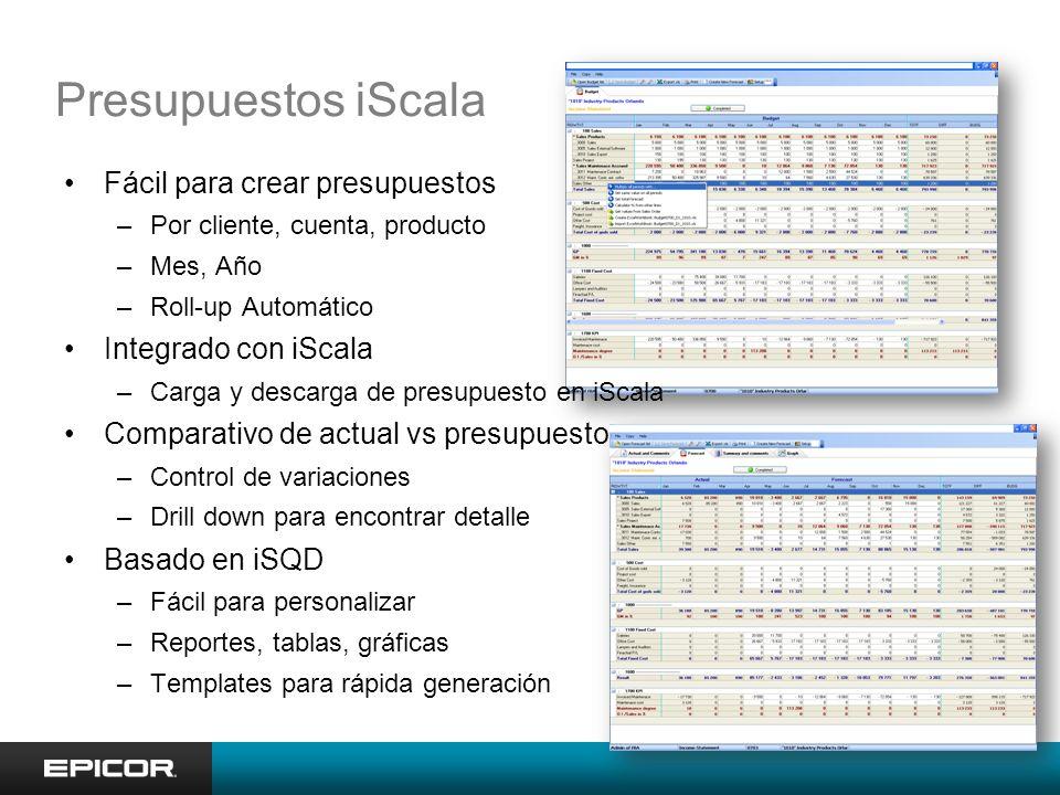 Presupuestos iScala Fácil para crear presupuestos –Por cliente, cuenta, producto –Mes, Año –Roll-up Automático Integrado con iScala –Carga y descarga de presupuesto en iScala Comparativo de actual vs presupuesto –Control de variaciones –Drill down para encontrar detalle Basado en iSQD –Fácil para personalizar –Reportes, tablas, gráficas –Templates para rápida generación