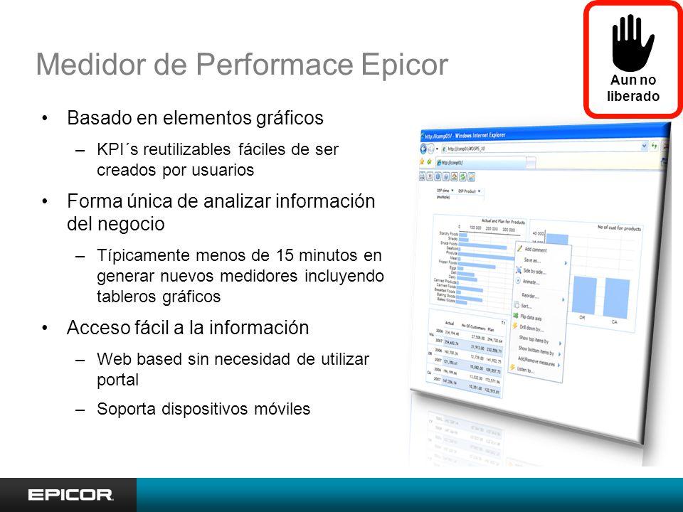 Medidor de Performace Epicor Basado en elementos gráficos –KPI´s reutilizables fáciles de ser creados por usuarios Forma única de analizar información