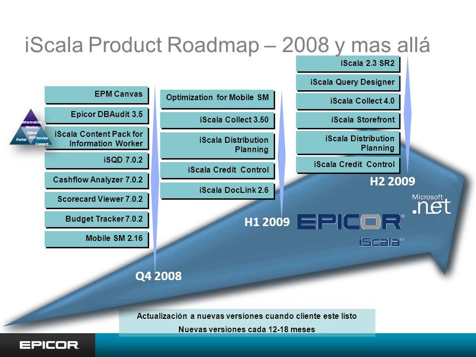 Actualización a nuevas versiones cuando cliente este listo Nuevas versiones cada 12-18 meses Q4 2008 iScala Content Pack for Information Worker iScala Collect 3.50 H2 2009 iScala 2.3 SR2 iScala Collect 4.0 iScala Product Roadmap – 2008 y mas allá iScala Storefront iScala Query Designer Scorecard Viewer 7.0.2 Epicor DBAudit 3.5 iSQD 7.0.2 Budget Tracker 7.0.2 iScala Credit Control iScala Distribution Planning iScala DocLink 2.6 H1 2009 EPM Canvas Information Worker Epicor ERP Portal Service Connect Mobile SM 2.16 Cashflow Analyzer 7.0.2 iScala Credit Control iScala Distribution Planning Optimization for Mobile SM