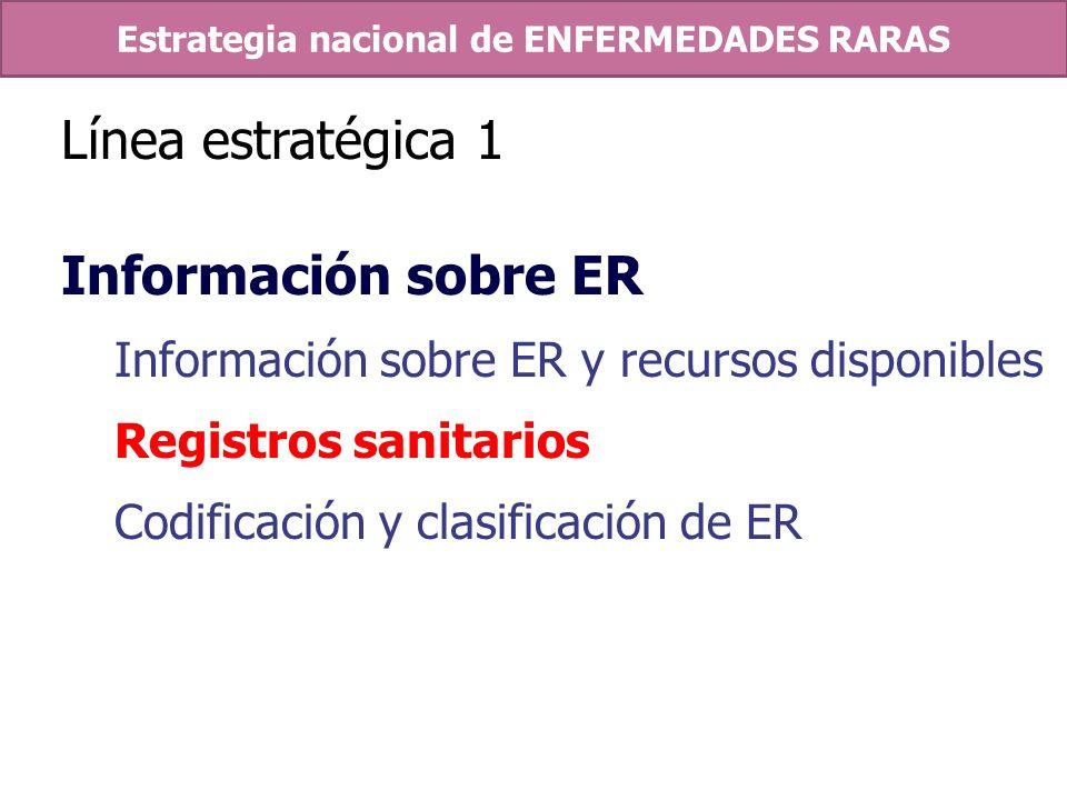 Línea estratégica 1 Información sobre ER Información sobre ER y recursos disponibles Registros sanitarios Codificación y clasificación de ER Estrategi